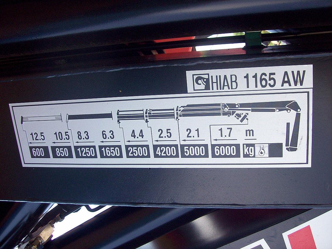 hiab1165_4